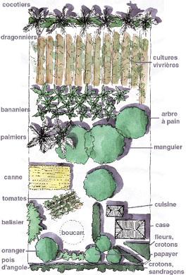 gouvernement-jardin-creole