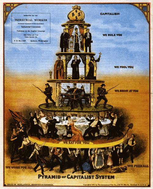 pyramide_capitalisme1