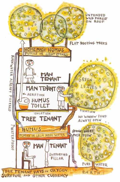 tree-tenant